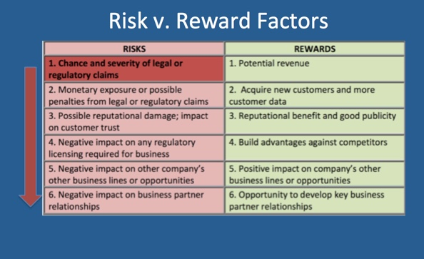 Risk v. Reward Factors - with arrow